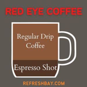 Red Eye Coffee Recipe