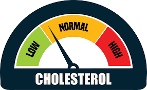 Is coffee bad for cholesterol?